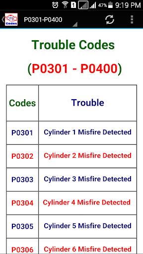 Download OBD ll codes Google Play softwares - a95awyVUMEzb