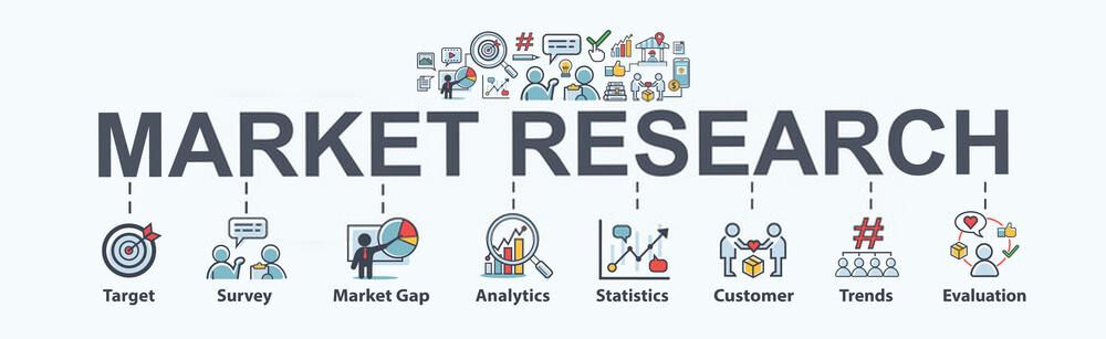 Market Research: Types, Methods & Survey