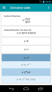 Derivative Table - náhled