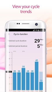 Flo Period & Ovulation Tracker screenshot 03