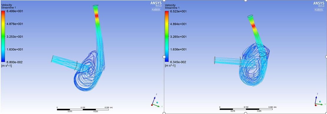 ANSYS | Расчёт потоков во впускной системе