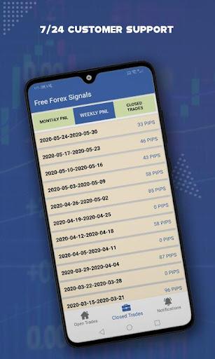FREE FOREX SIGNALS  Paidproapk.com 3