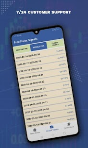 FREE FOREX SIGNALS 18.5 Mod APK Updated Android 3