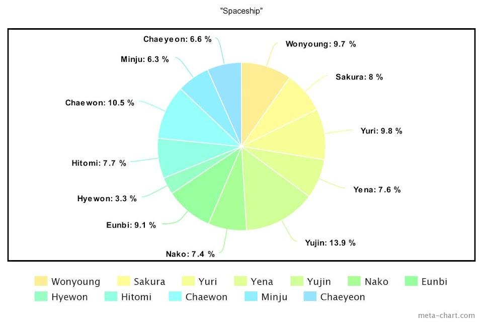 meta-chart - 2021-01-23T170532.813