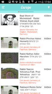 Rabbimap - náhled