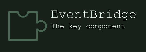 EventBridge: o componente principal para arquiteturas serverless