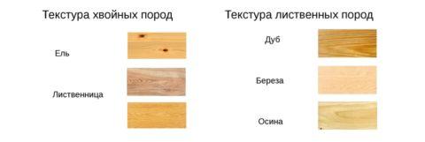 Популярные породы дерева для изготовления люстры