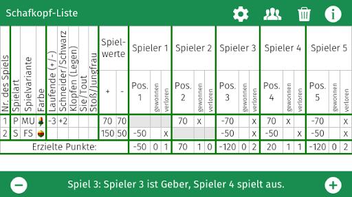 Schafkopf-Liste