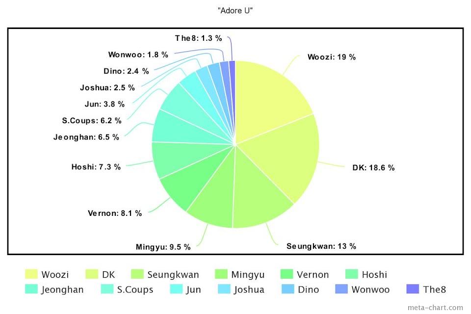 meta-chart - 2021-02-22T220848.958
