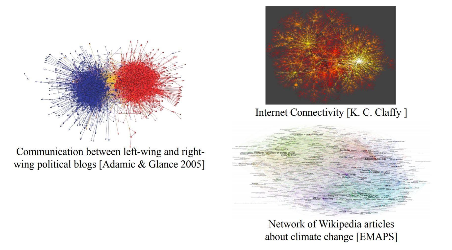Information Networks