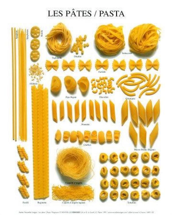 Pass The Pasta, Luigi (sallye) Recipe