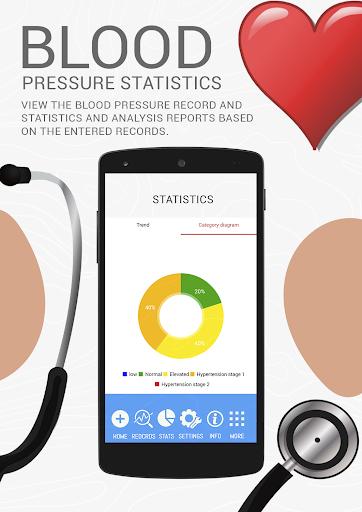 Blood Pressure BP History : Analyze Average Diary  screenshots 3