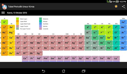 Tabel periodik unsur kimia apps on google play screenshot image ccuart Images