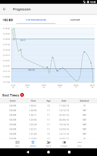 Swimmetry Screenshot