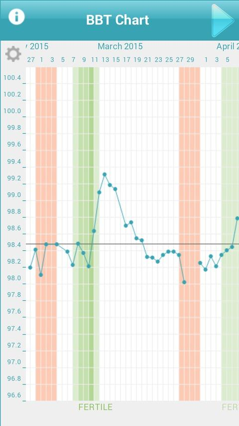 Ovulation & Period Calendar - screenshot