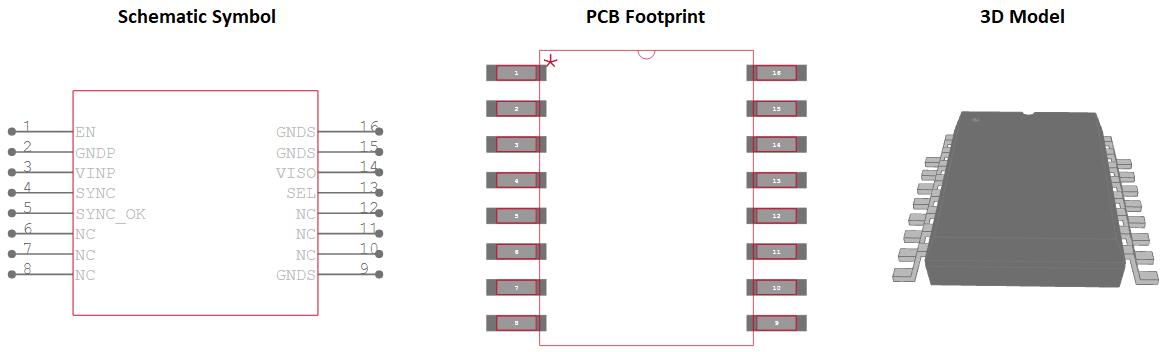 Compliant PCB component footprint basics