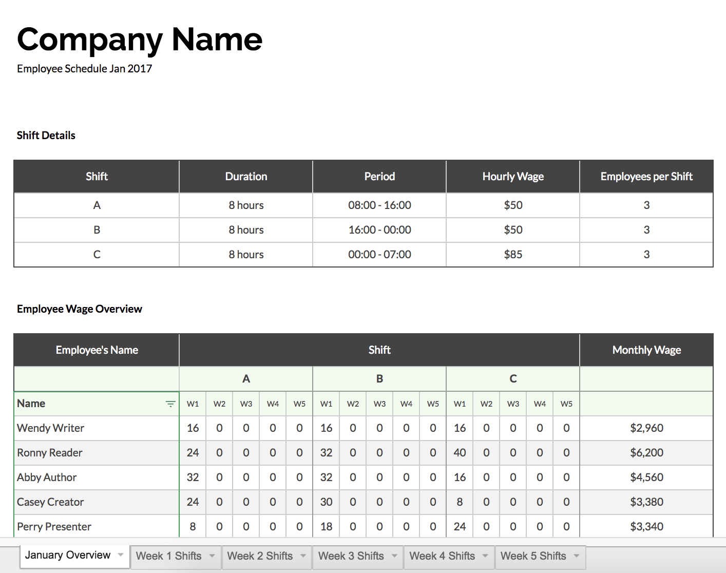 Of The Best Free Google Sheets Templates For - Google docs database template