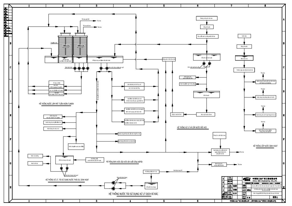 Bản vẽ hệ thống cấp thoát nước dự án khu xử lý chất thải rắn model 01 - Huyện Thới Lai, Cần Thơ