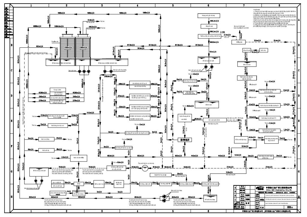 Bản vẽ hệ thống cấp thoát nước dự án khu xử lý chất thải rắn model 04 - Huyện Thới Lai, Cần Thơ