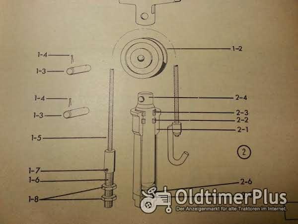 Stockey & Schmitz (S&S) Dichtsatz für Mähbalken Hebehydraulik 35er Foto 1