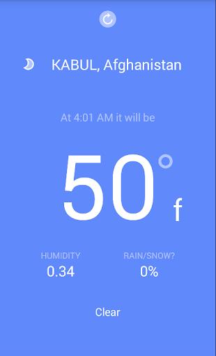 Kabul Climate