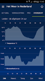 Weather in Holland: the app- screenshot thumbnail