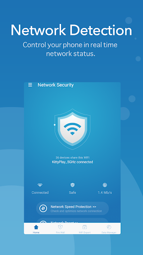 Network Security Speed