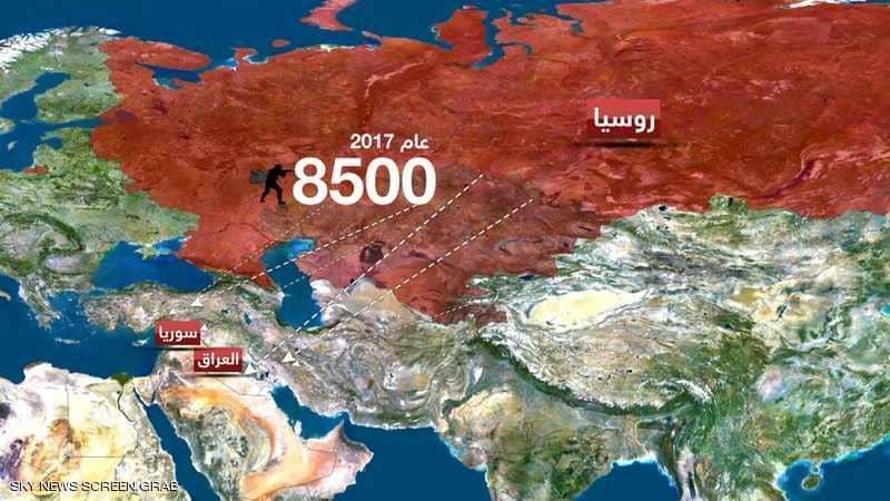 فورين بوليسي: الإرهاب في 2019 سيأتي من دول الجوار الروسي