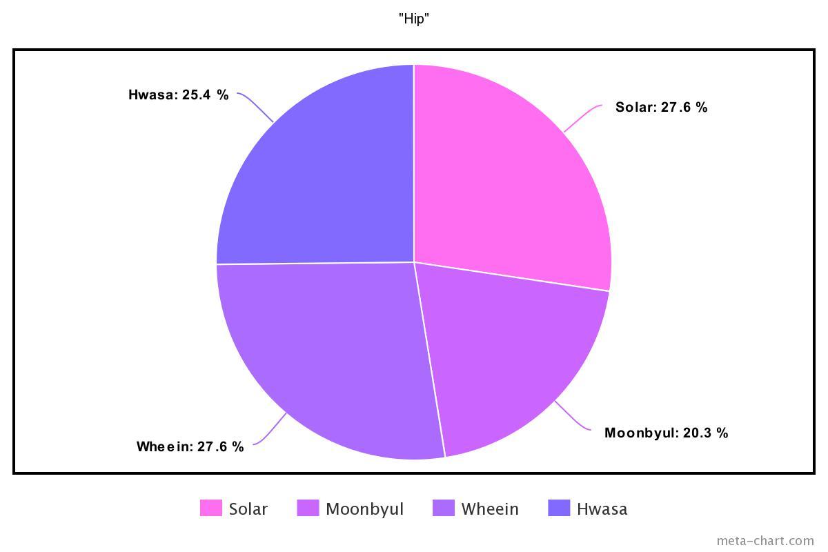 meta-chart - 2021-03-09T232942.944