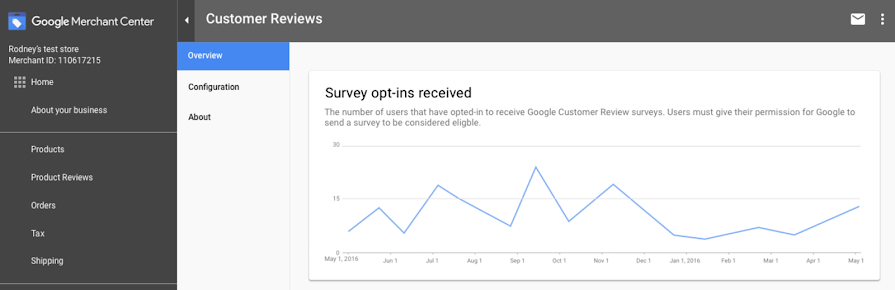 Google Customer Reviews Dashboard