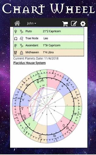 AstroMatrix Birth Chart Synastry Horoscopes by Astromatrix