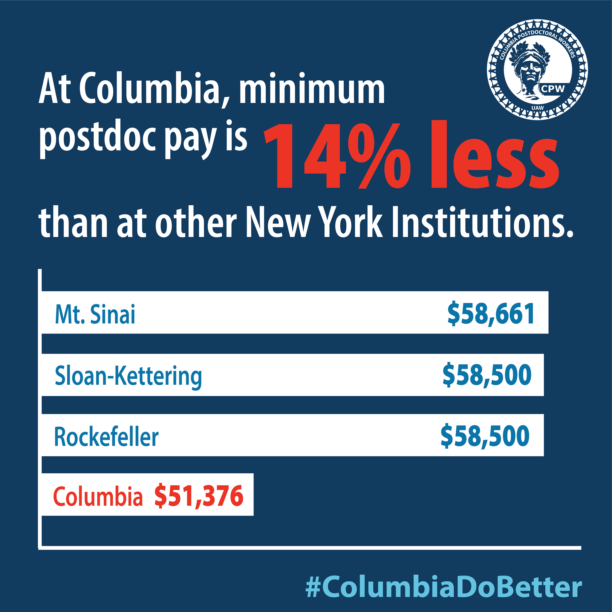 Fair compensation can build a stronger, more inclusive research community at Columbia.