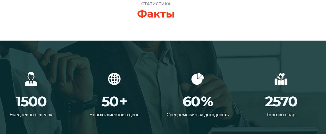 Компания BTC Generation: обзор инвестиционных планов и отзывы клиентов