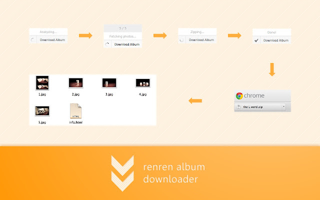 Renren Album Downloader