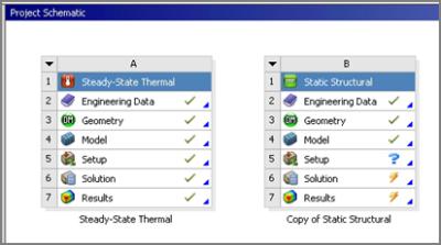 ANSYS - Независимые блоки теплового и прочностного расчета с идентичными настройками модели