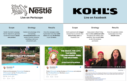 Examples of Live Shopping campaigns
