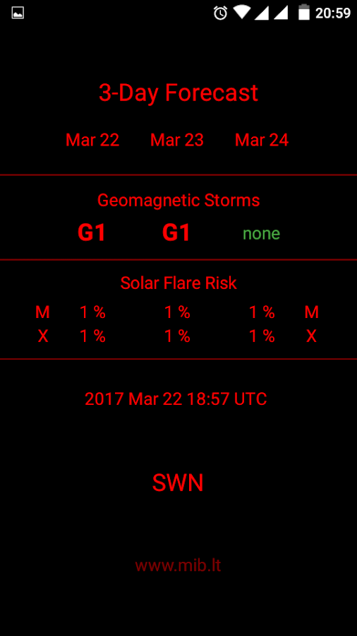 Space Weather Now- screenshot