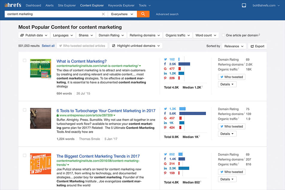 ahref's content toolbar