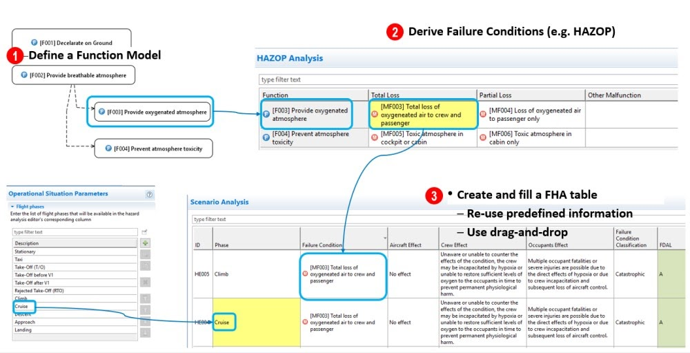 ANSYS | Продукт ANSYS medini analyze предлагает инженерам ряд шаблонов для обеспечения соответствия требованиям стандарта DO-178C