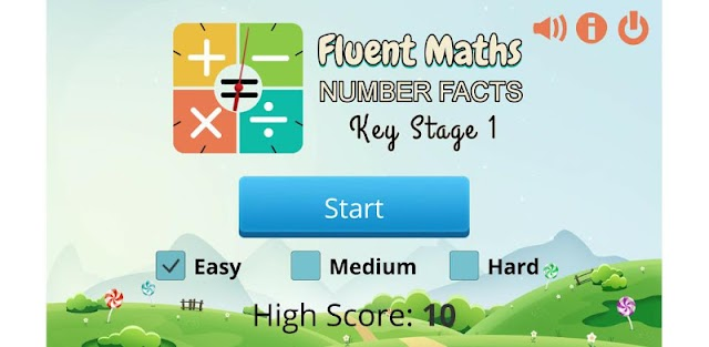 Fluent Maths KS1 Number Facts