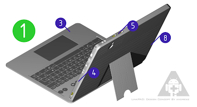 Photo: 1: netbook mode  - the ecosystem is running on phone hardware - I can independently set what is shown on every screen - I can take photos and view them immediately on large screen - syncing data and charging batteries of all devices by only one cable  3: keyboard 4: viewer 5: phone 8: dock