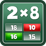 Free multiplication tables games (times tables) Multiplication tables 0.5