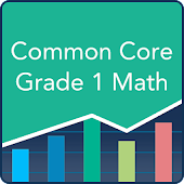 Common Core Math 1st Grade: Practice Tests, Prep