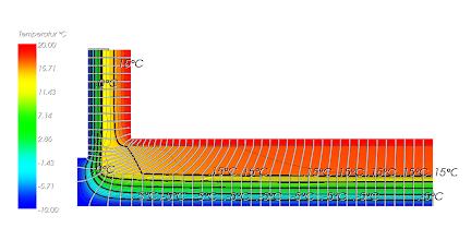 Photo: Wärmebrückendiagramm: Fundament ziegelwand