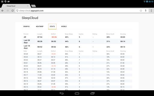 SleepCloud ud83dudcad Backup for Sleep as Android 9.8 screenshots 11