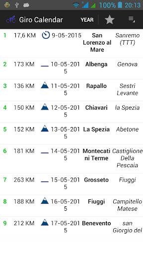 日历,阶段,旅游D'意大利的结果