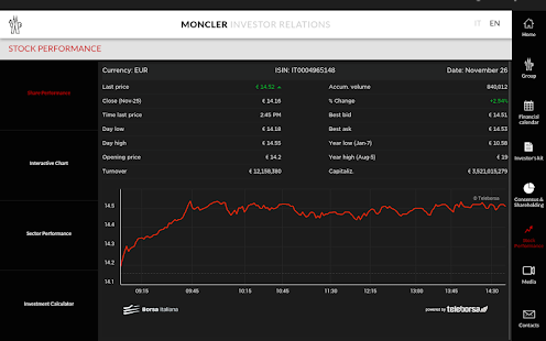 moncler group investor relations