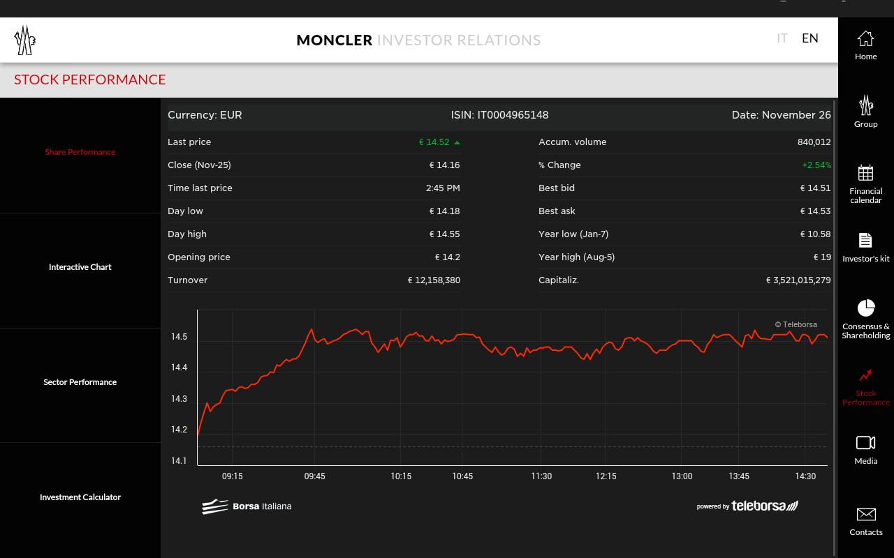 moncler investor
