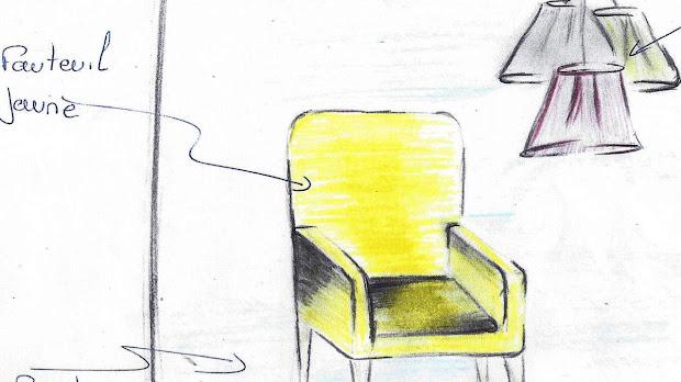 Mise en valeur de votre mobilier