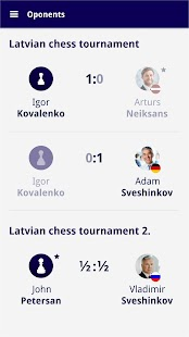 Latvian Chess Federation - náhled